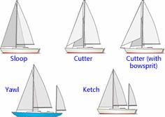 Confused by Sailing Terms and Nautical Jargon, or Just Plain Curious?