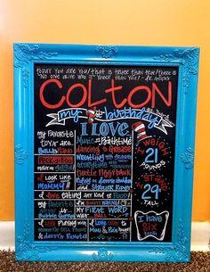 Dr. Seuss Birthday Theme Chalkboard, Hand Painted 1st Birthday Sign, Colton by ArtByGillian, $60.00