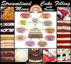 Wicked Goodies | Streamlined Layer Cake Filling Menu | http://www.wickedgoodies.net
