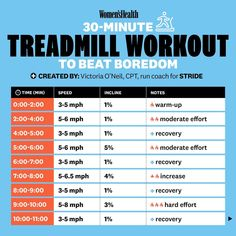 This 30-minute workout will spike your heart rate and get your burning big time! Womens Health Magazine  HEALTH IS EVERYTHING, HIKING IS EXCITEMENT TO MAKE YOURSELF FIT AND SMART PHOTO GALLERY  | 3.BP.BLOGSPOT.COM  #EDUCRATSWEB 2020-07-30 3.bp.blogspot.com https://3.bp.blogspot.com/-cKQIiudv3lY/W_blkE-CdtI/AAAAAAAAAH8/VfxAhVugDZof826cBZ10bRZiiAHoklfjgCLcBGAs/s1600/health_fitness.png