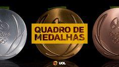 Quadro de medalhas das Olimpíadas Rio 2016 e classificação do Brasil - UOL Olimpíadas