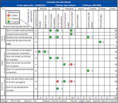 proceso de diagnóstico - voz del cliente complementario