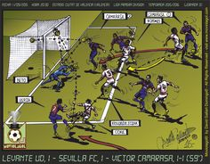 Moviolagol_by_David Gallart Domingo_La_Liga_2015-2016_J_3_Levante UD, 1 - Sevilla FC, 1 - Víctor Camarasa, 1-1 (59')