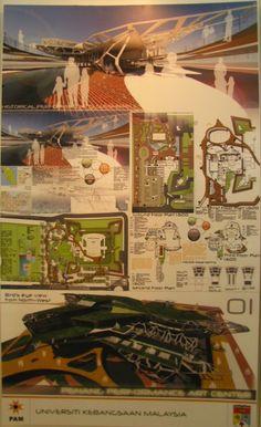 Architecture dissertation forum