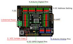 Gadgets And Gizmos, Home Automation, Arduino, Digital, Board, Sign, Planks