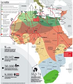 The African emigration routes