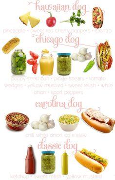 Hotdog Recipes Graphic 2 Hot Dog Stand Hamburgers Chart Burger Dogs