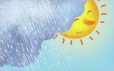 Ο ζεστός ήλιος του καλοκαιριού Σάββατο 13-06-2015==Ο ζεστός ήλιος του καλοκαιριού , προτρέπει τους ανθρώπους να τρέξουν στις παραλίες για να δροσιστούν, να φάνε παγωτά και να πιούνε παγωμένα ροφήματα….!! Αυτό το Σάββατο τα παιδιά θα φτιάξουν τρισδιάστατες καλοκαιρινές ζωγραφιές για να τις χαρίσουν στα αγαπημένα τους πρόσωπα.  Στόχοι δραστηριοτήτων  Ενίσχυση λεπτής κινητικότητας Εκμάθηση χαρακτηριστικών του καλοκαιριού Συνεργασία