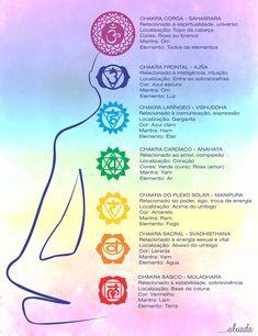 """Pure Reiki Healing - Os registros mais antigos dos chakras são citados em textos védicos que datam 5000 a.C. Quando foram escritos, o Yoga já sistematizava o conhecimento e o trabalho energético dos chakras. Chakra, que em sânscrito significa """"roda de luz"""", é percebido como um vórtice ou círculo de energia vital que gira em alta velocidade em pontos vitais do nosso corpo. Existem centenas de chakras no corpo, mas sete são os principais, alinhados numa linha vertical que sobe da base da..."""