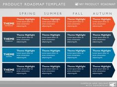 simple powerpoint product roadmap template pinterest template