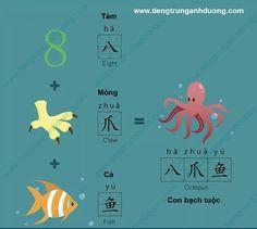 Funny Chinese, Chinese Book, Chinese Writing, Chinese Language, Japanese Language, German Language, French Language, Mandarin Lessons, Learn Mandarin