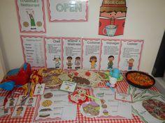Italian Restaurant Role Play | Fairy Poppins