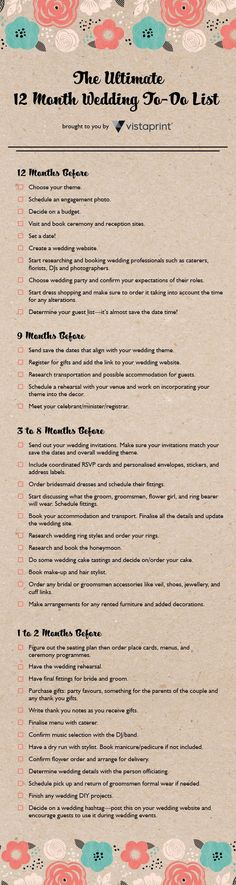 This is so helpful – VistaPrint's wedding planning checklist. This is so helpful – VistaPrint's wedding planning checklist. Wedding To Do List, Our Wedding, Dream Wedding, Trendy Wedding, Wedding Notes, Wedding Blog, Wedding Venues, The Knot Wedding Website, Wedding 2017