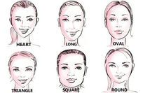 Face shape is so important , you don't even know