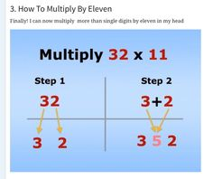 How to Multiply By Elevens