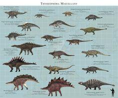 Thyreophora Miscellany by PaleoGuy on DeviantArt