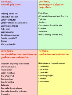 Website: Leerstijl - leervorm. #leerstijlen #leervormen