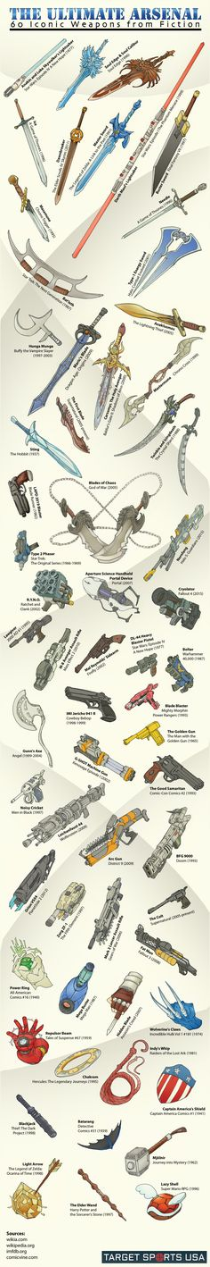 Infographic : The Ultimate Arsenal - 60 Iconic Weapons From Fiction And Games! The Ultimate Arsenal - 60 Iconic Weapons From Fiction And Games! Katana, Fantasy Weapons, Anime Weapons, Cosplay Weapons, Ninja Weapons, Geek Culture, Pop Culture, Arsenal, Game Art
