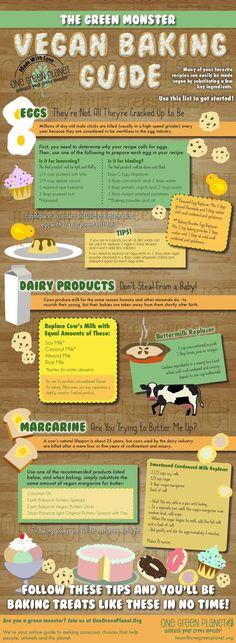 The Green Monster Vegan Baking Guide