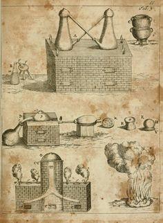 1718 - Johannis Conradi Barchusen Elementa chemiae, quibius subjuncta est, Confectura lapidis philosophici, imaginibus repraesentata by Barchusen, Johann Conrad, 1666-1723; Barchusen, Johann Conrad, 1666-1723. Pyrosophia