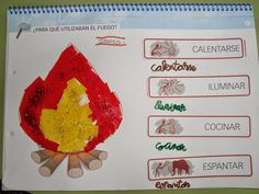 Plastificando ilusiones: Proyecto Prehistoria Projects For Kids, Crafts For Kids, Stone Age, Social Science, Party Themes, Activities, Blog, Sistema Solar, Plaza