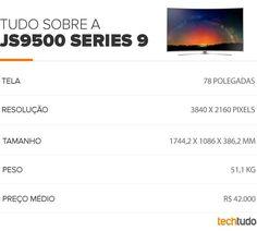 REVIEW SUHD 4K CURVED SMART TV JS9500 SERIES 9 Testamos uma smart TV 4K (Ultra HD) tela curva da Samsung de 78 polegadas. Com Tizen e chip octacore, aparelho revoluciona maneira de ver televisão.