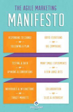 The Agile Marketing Manifesto Infographic Marketing Guru, Mobile Marketing, Inbound Marketing, Marketing Digital, Marketing And Advertising, Business Marketing, Content Marketing, Internet Marketing, Online Marketing