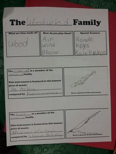 I like this chart for organizing instrument families. I do something very similar.     Mrs. Q's Music Blog