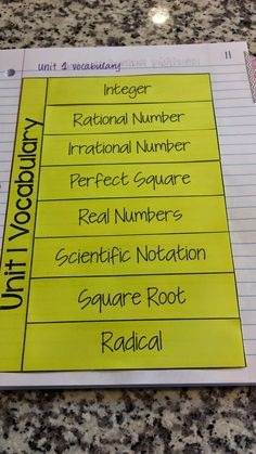 Live. Love. Math.: My Take on Interactive Notebooks