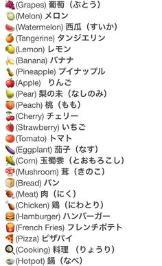 Basic foods in Japanese with Kanji and Hiragana an. , Basic foods in Japanese with Kanji and Hiragana an. Basic Japanese Words, Kanji Japanese, Japanese Quotes, Japanese Phrases, Study Japanese, Japanese Culture, Learning Japanese, Japanese Notebook, Japanese Language Lessons