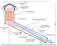 Solar dehydrator.png