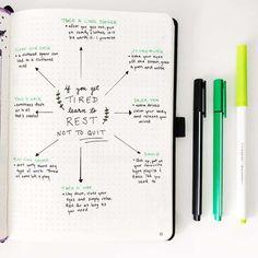 health journal Self care bullet journal ideas