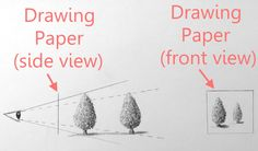 How to draw in perspective. What is linear perspective with one, two or three vanishing points and how to add figures when drawing. Atmospheric perspective and its influence on landscape painting. Beginner Drawing Lessons, Pencil Drawings For Beginners, Realistic Drawings, Art Drawings Sketches, Types Of Perspective, Perspective Drawing Lessons, Point Perspective, Architecture Concept Drawings, Composition Art
