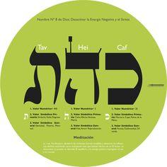 08. Desactivar la energía negativa y el estrés. #kabbalah
