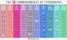 Diez-tipograficos-mandamientos-alta.png (2000×1203)