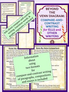 Teach students two ways to do compare-and-contrast writing with this product, which includes general info about the purpose and features of compare-and-contrast writing, information about the two formats that help students organize their ideas, charts that list transition words for novice, intermediate, and advanced writers, and two graphic organizers; CCSS-aligned and also includes WIDA MPIs.  Student pages come in both color and black-and-white versions. $