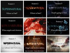 This is actually really helpful. #Supernatural