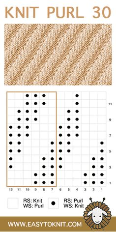 Most current Cost-Free knitting stitches diagonal Ideas Knit and Purl Stitches for Beginner Knitters Knit Purl Stitches, Knitting Stiches, Knitting Charts, Easy Knitting, Knitting For Beginners, Loom Knitting, Knitting Patterns Free, Stitch Patterns, Gilet Crochet
