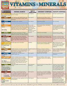 Vitamins & Minerals. #Psychological #Disorders #hawaiirehab www.hawaiiislandrecovery.com