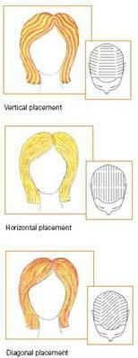 Hair Placement diagrams