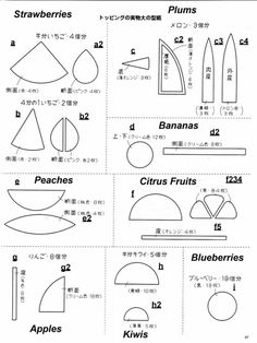 Patterns for different felt fruits.