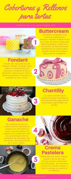 Cocina – Recetas y Consejos Cake Filling Recipes, Cake Fillings, Pastry And Bakery, Just Cakes, Cake Cover, Cake Decorating Tips, Special Recipes, Buttercream Cake, Cake Tutorial