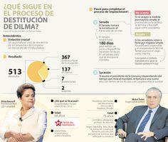 En menos de un mes Michel Temer asumiría la presidencia de Brasil
