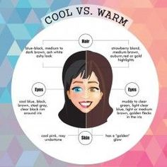 4 season color analysis Cool undertone means that you are a SUMMER or a WINTER type. Hair Color For Warm Skin Tones, Neutral Skin Tone, Cool Skin Tone, Colors For Skin Tone, Good Skin, Cool Tones, Skin Undertones, Warm Undertone, Winter Typ