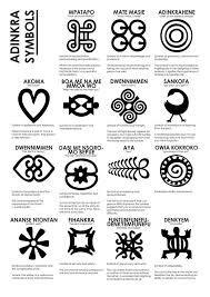 Billedresultat for african symbols