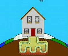 Geothermal heat...no fossil fuels, renewable, SAVES MONEY!