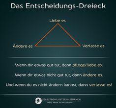 Entscheidungs-Dreieck