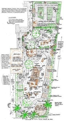 Middlesex Special Needs (SEN ) Playground Design London Classroom Projects, Preschool Classroom, Preschool Playground, Playground Design, Playgrounds, Special Needs, Gardens, London, Children