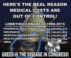 Congress lobbying costs politics corporations