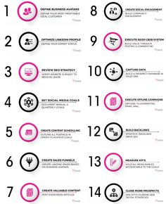 14 Step Crushing Digital Strategy System - Build a Sales Strategy Social Media Search Engine, Search Engine Marketing, Social Media Branding, Branding Your Business, Sales Strategy, Customer Engagement, Competitor Analysis, Digital Marketing Strategy, Social Media Content